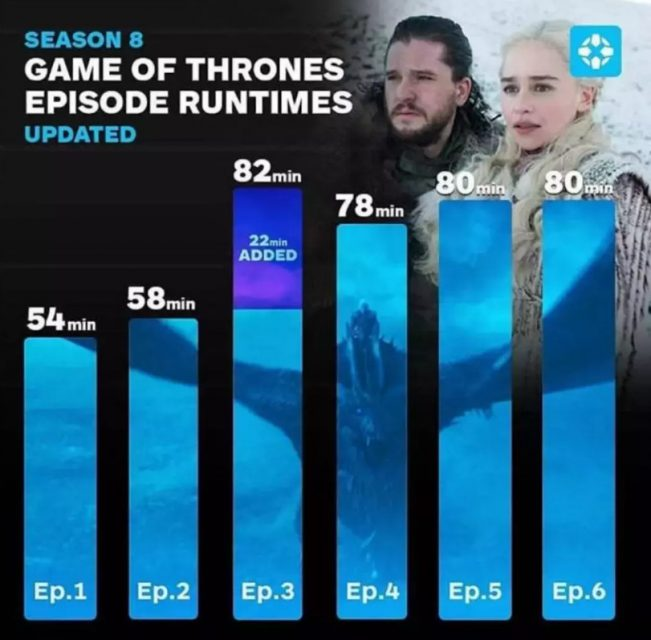 Game of thrones season 8 download subtitles for vlc
